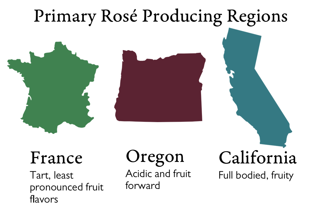 Rose Regions